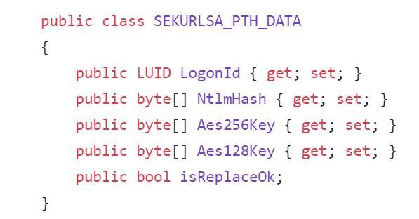 SEKURLSA_PTH_DATA.JPG
